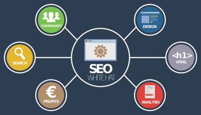 21 Online-Marketing-Tipps (mit Handout zum Download): Einfache Praxishilfen für Unternehmer und Webshopbetreiber!